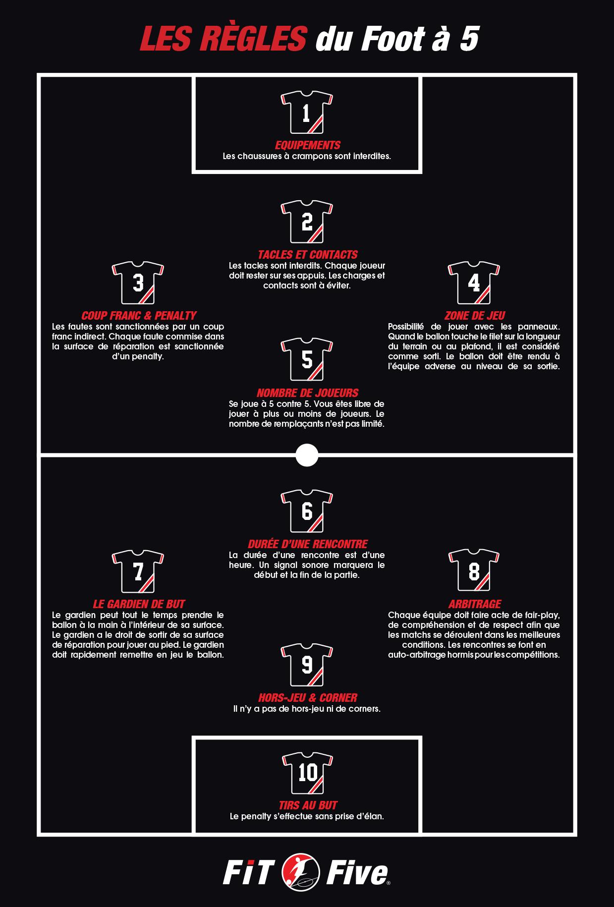 Les règles du foot à 5