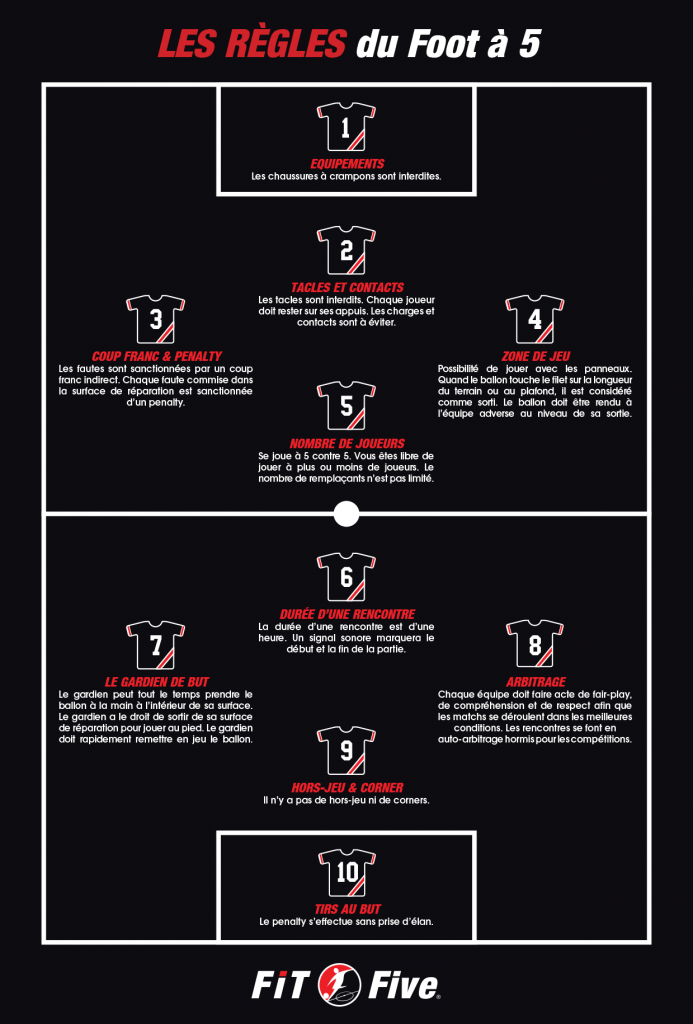 Règles de jeu du foot indoor